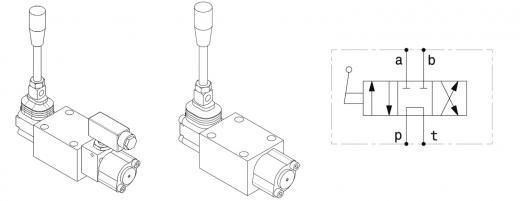 lever operated hydraulic valves
